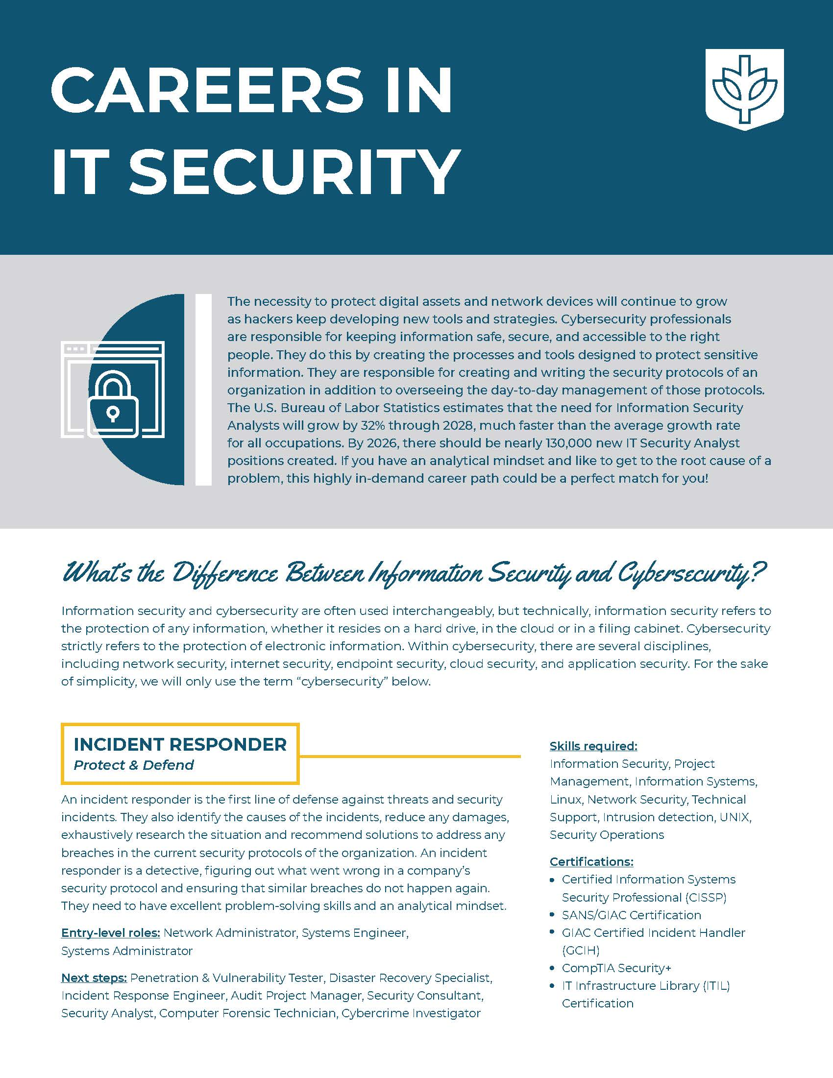 Careers in IT Security