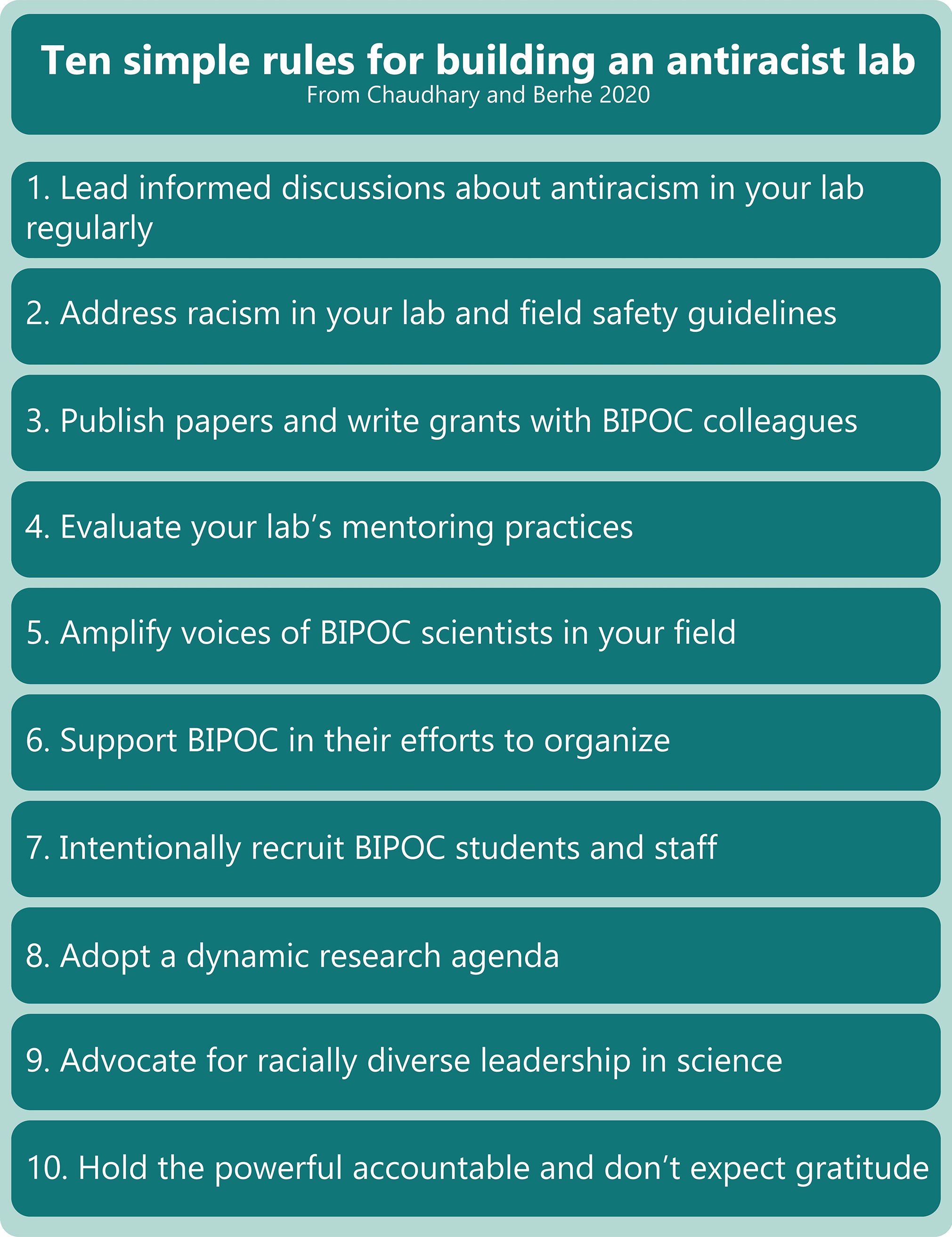 10 rules to build an antiracist lab